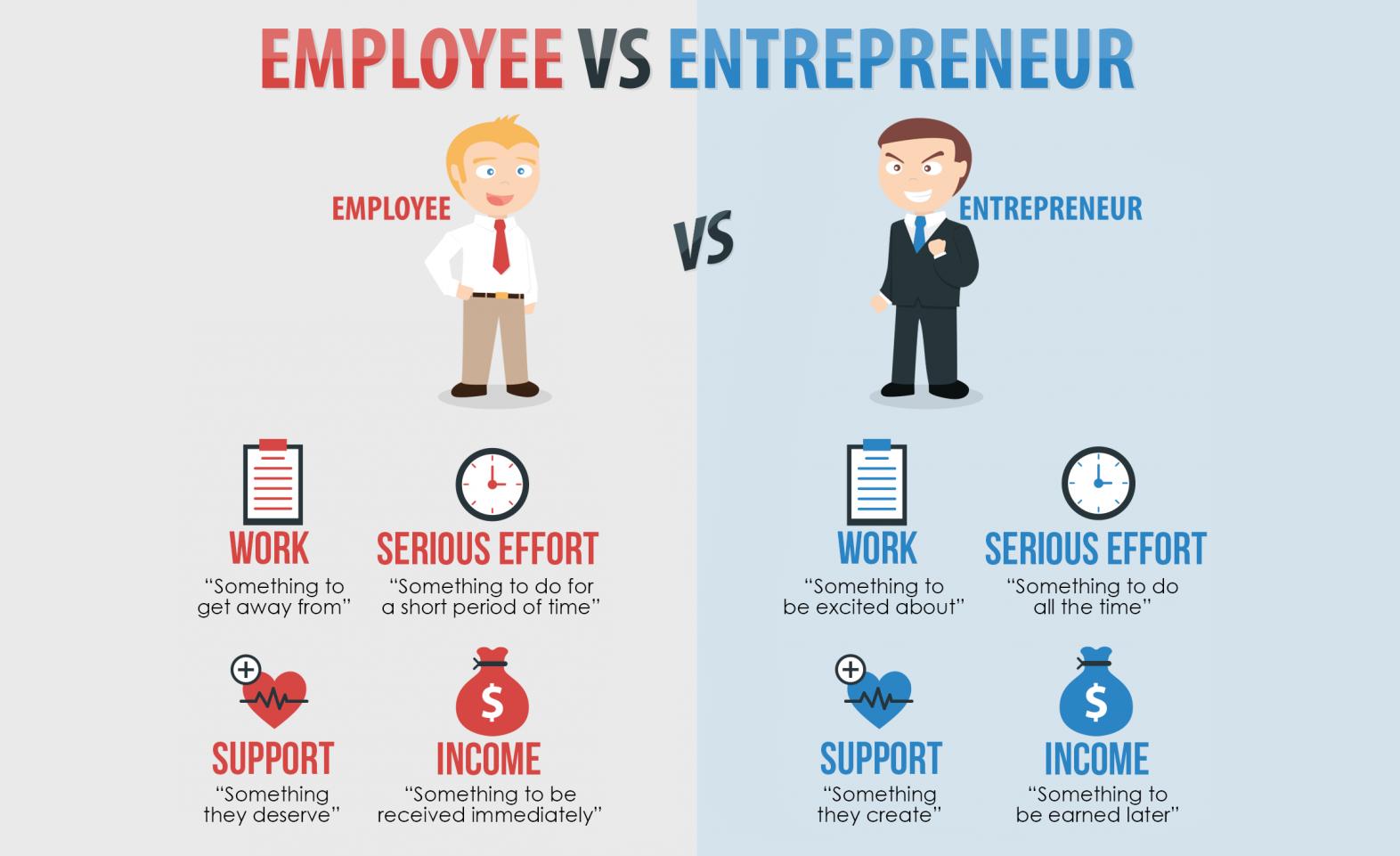employees-vs-entrepreneurs-1024x961